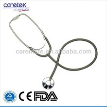 Stethoscope Ear Tips