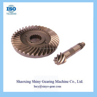 Forged Electric Forklift Ring Gear and Pinion