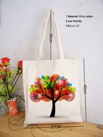 2014 Cheapest fashion promotion non woven shopping bag for pvc coated cotton shopping bag