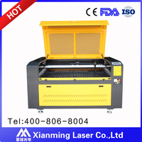 manufacturer recommend CO2 1390.laser engraver controller ruida