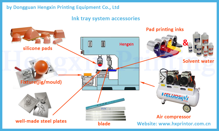 Fully automatic 4 color pad printing machine for 25mm PP bottle caps