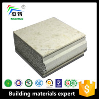 Fast construction prefab styrofoam sandwich wall panels house