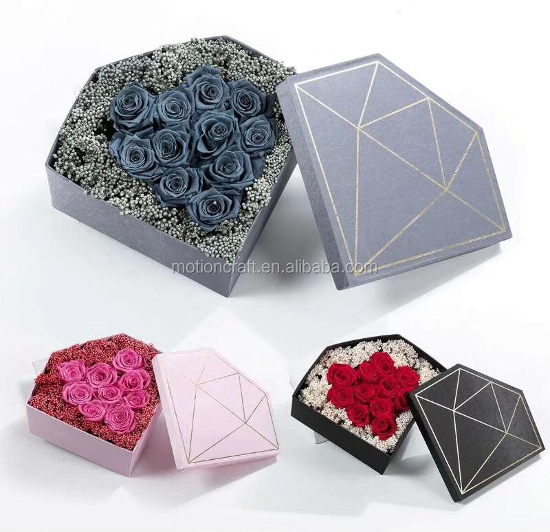 Wholesale Door Gift Guangzhou Online Buy Best Door Gift Guangzhou