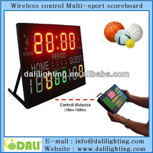 led basketball score and time ,multisport