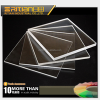 Thermoplastic Materials Acrylic Sheet Wholesale