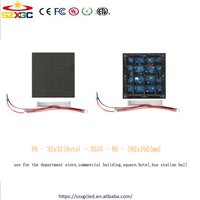 Alibaba aliexpress Shenzhen cheap high quality indoor full color p6 led module outdoor screen p6 rgb display