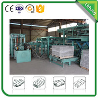 Perfect Performance Investors to Finance Project Brick Machine Production Line