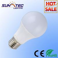 New Design OEM Available led light bulb types