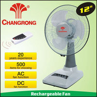 "CR-6412 12"" Rechargeable 20 LED Table Fan with Square Base Banana Blade"