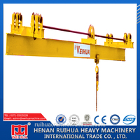 1 ton to 10 ton SL Model Manual Drive Overhead Crane
