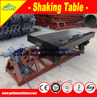 High recovery small scale gold mining equipment