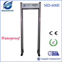Protection Scanner For Security Alarm MD