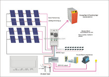 solar panel roof mount system 10KW solar panel tracking system plug and play solar system