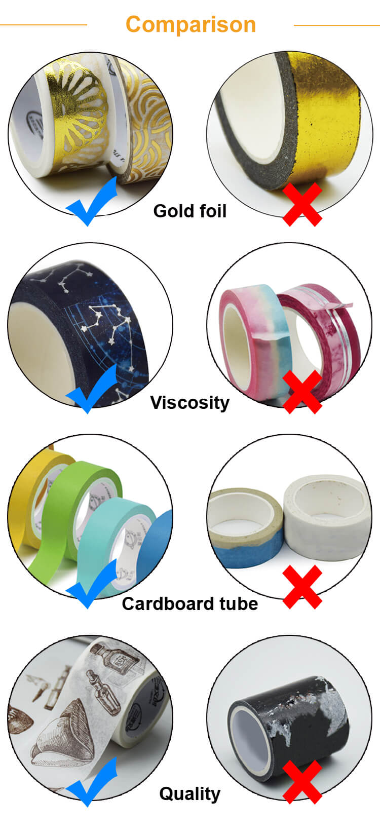 Chinese factory customize washi paper tape for decoration