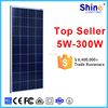 CE/IEC/TUV/UL Certificate poly 100 watt high efficiency solar panel