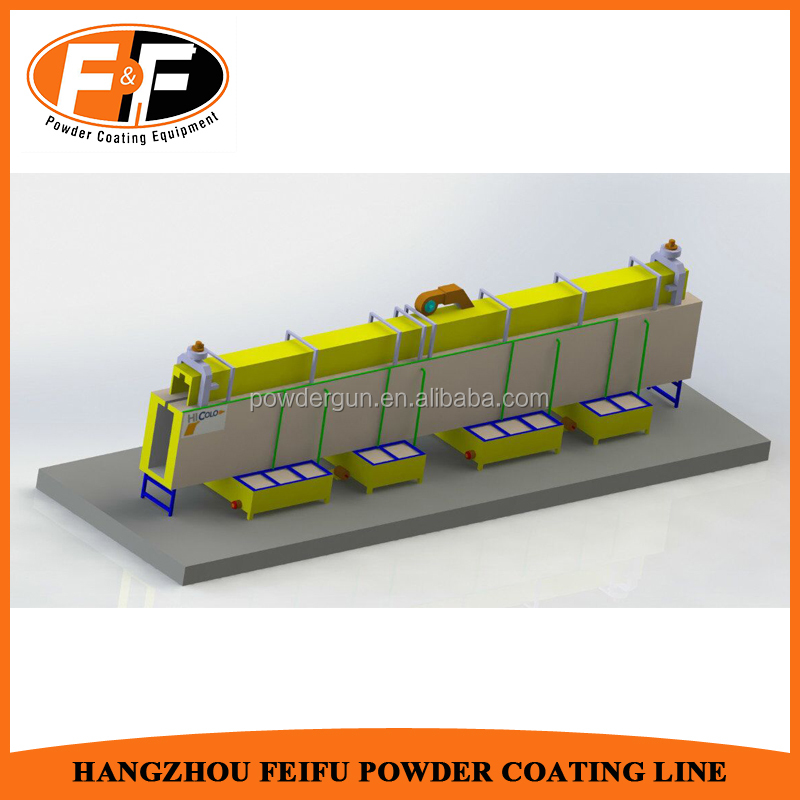 Powder Metal and Painting Coating Line