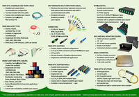 FIBER OPTIC CABLE AND ACCESSORIES