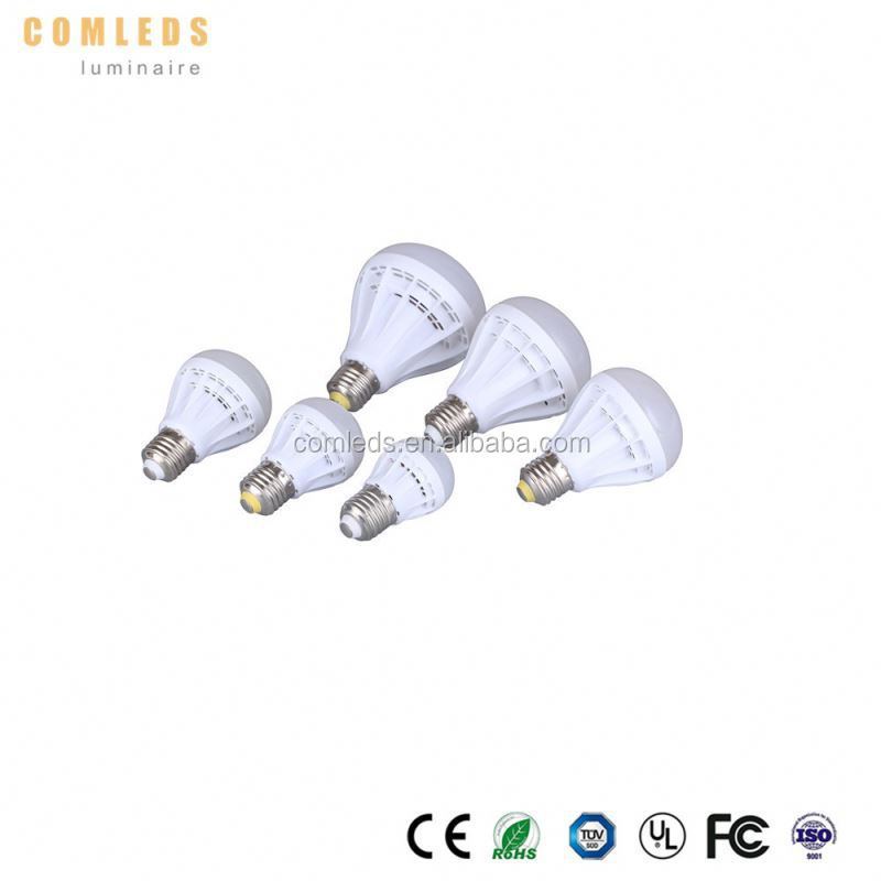 Hot Sale,Excellent Quality High Brightness E27 Led Bulb Light led bulb making machine