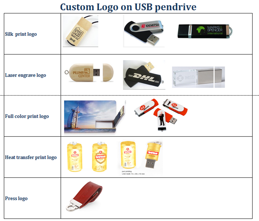 Best promotional gift ice cream shape usb flash stick bulk cheap