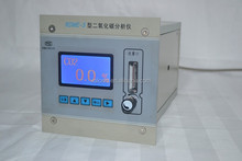 Hot selling industrial gas analyzer