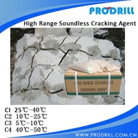 High Range Soundless Non-Explosive Expansive Mortar Cracking Agent