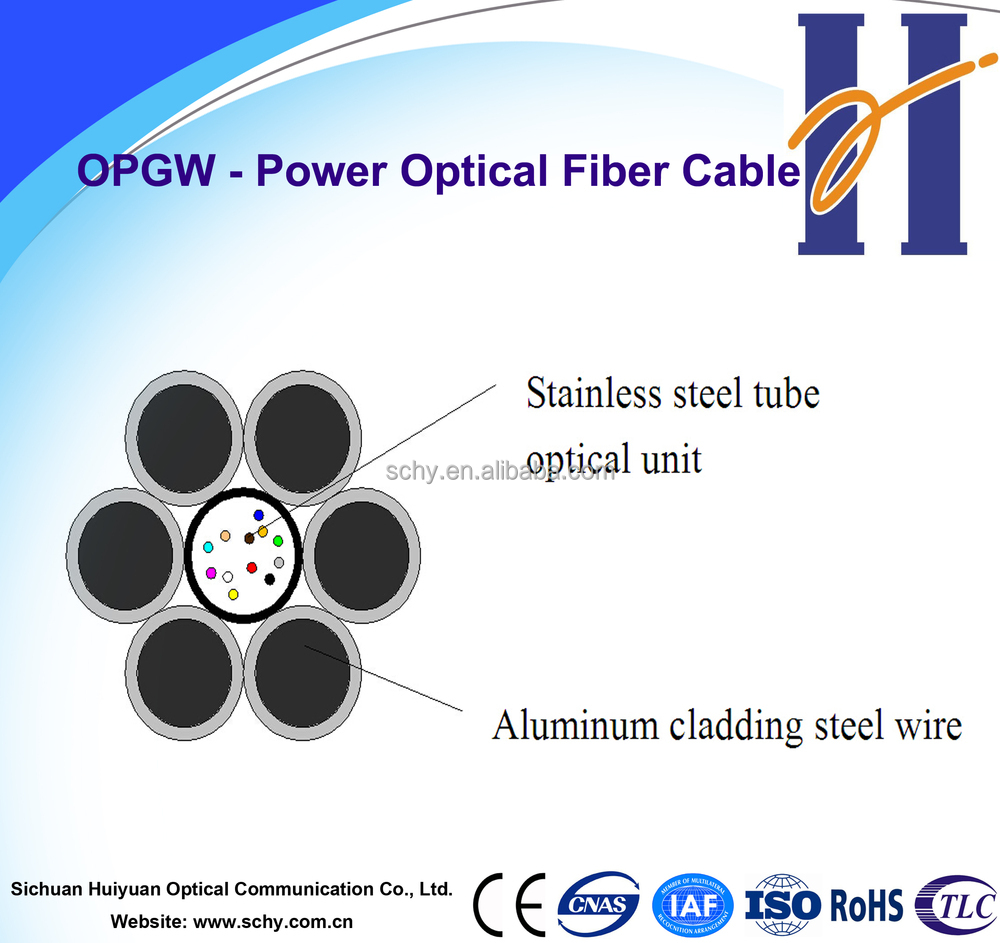 Power System Opgw Oppc Oplc 2 144 Core Hybrid Fiber Optic Cable Optics Diagram Optical Communication