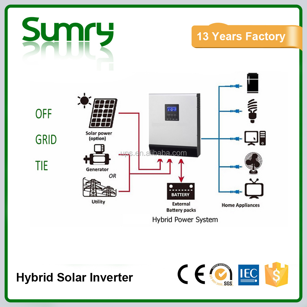 MPS series 1kva to 5kva 24v 48v dc to 230v ac pure sine wave hybrid panel solar inverter with MPPT controller