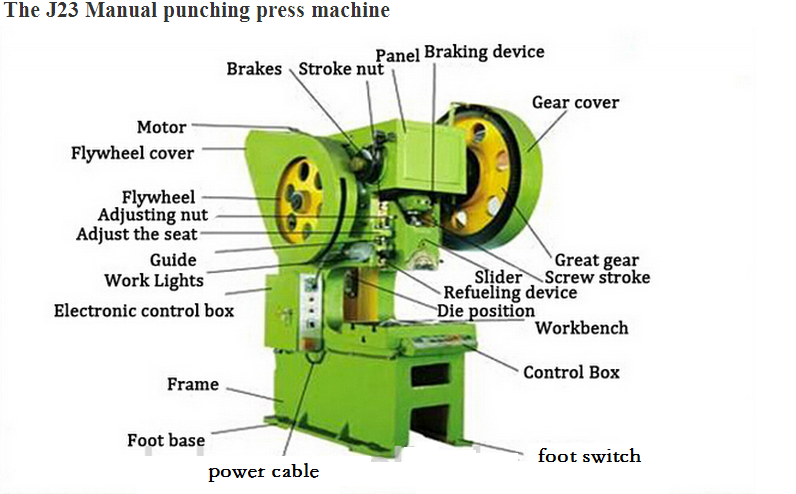 Manufacturer price power press sheet metal needle cnc punching machine for sale