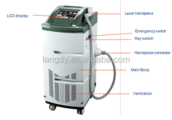 810 DIODE LASER HAIR REMOVAL