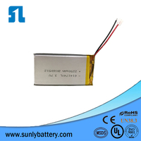 614174 2250mah cheap rechargeable batteries,from factory supply