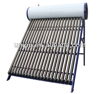 Solar Thermal Water Heater