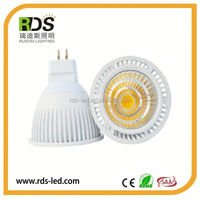 90mm hole size led spotlight