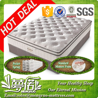 elegant sleeping box spring european size mattress