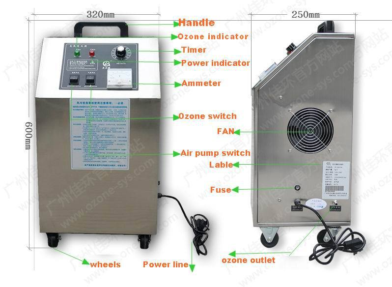ozone machine smoke smell