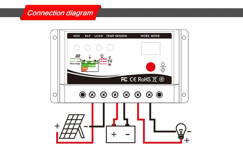 10A upgraded version pwm 12V/24V AUTO solar charge controller