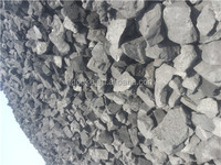 Price low quality good hard coke / foundry coke low ash 10%max