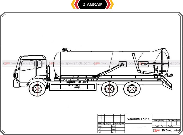 septic tank truck diagram