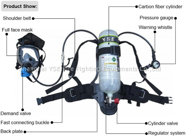Ce Approval Self Contained Breathing Apparatus Drager
