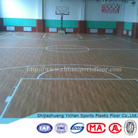 laminate basketball flooring prices linoleum flooring
