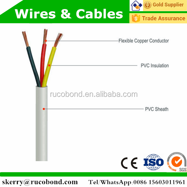 electrical wiring cable and wires