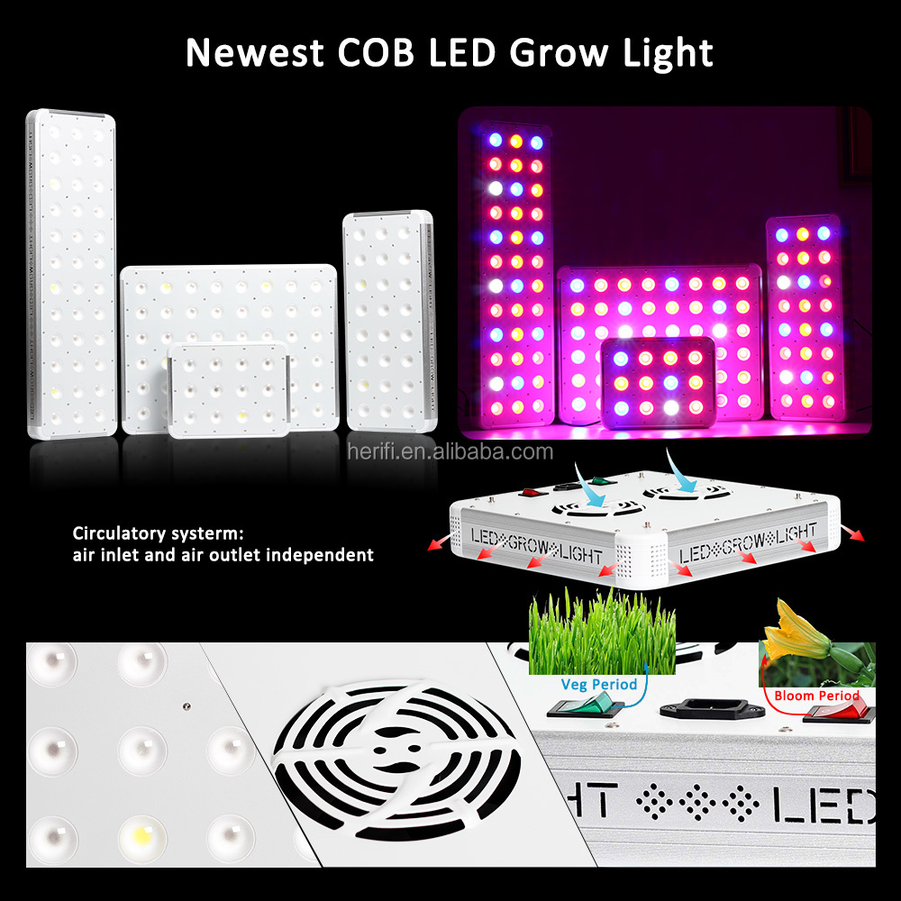 Newest-COB-LED-Grow-Light.jpg
