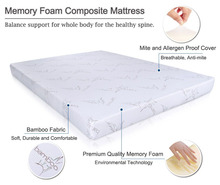 100% polyester memory foam mattress for wholesale mattress manufacturer from china