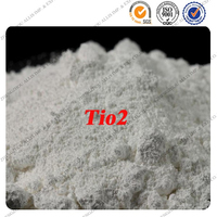 Manufacture directly supply best price rutile/anatase grade coating and paints raw material titanium dioxide