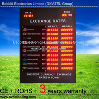currency exchange rate calculator /Outdoor Waterproof currency exchange rate board display