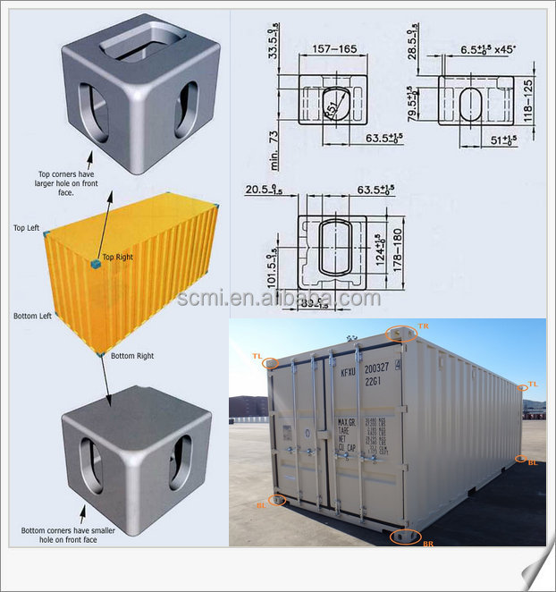 Iso 1161 84 specification container corner castings with for Surface container