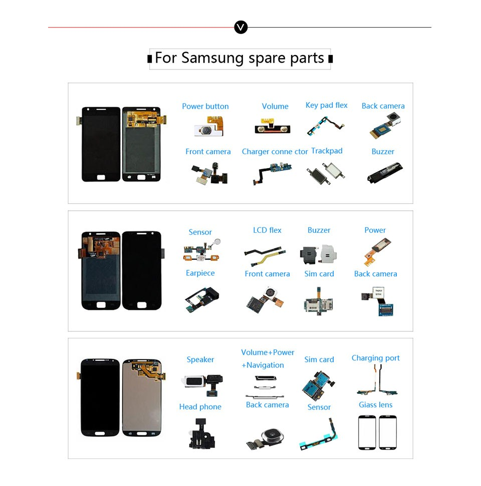 Factory supply LCD asembly for samsung galaxy s6 edge lcd digitizer wholesale price