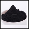 Raw Material Carbon Black Market Price