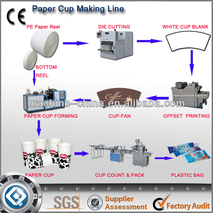 Ripple Corrugated Double Wall Paper Cup Machine