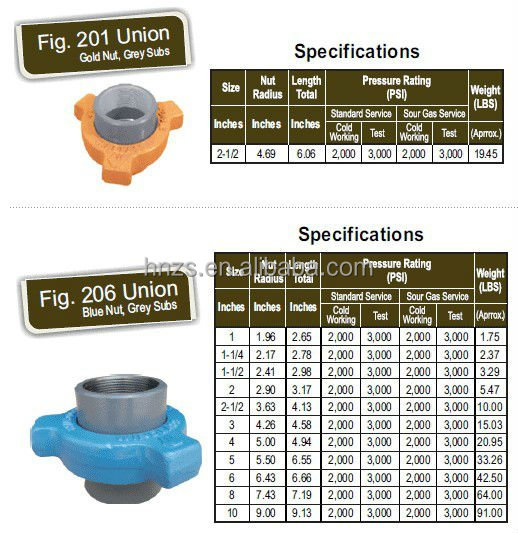 Factory supply fig hammer union
