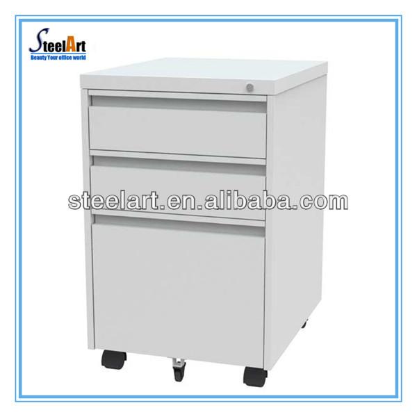 List Manufacturers of Medical Cabinet On Wheels, Buy Medical ...
